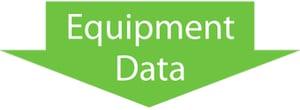 Equipment Data