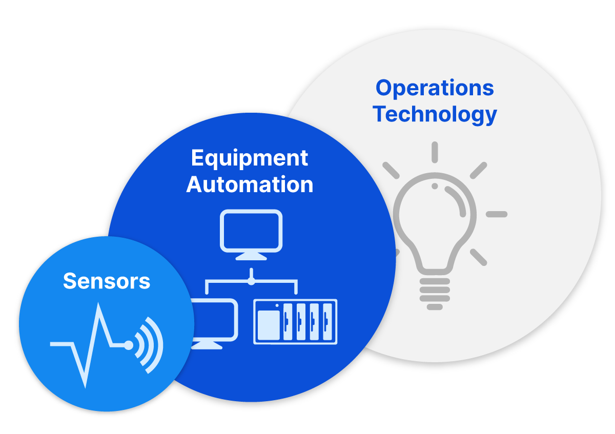 Gain advanced warning and improve equipment efficiency by solving for customer quality, customer production, downtime, and component reliability problems.